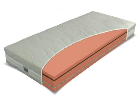 Materasso Aktív Plus 130x200 cm hideghab, kókusz matrac, Kategória:Hideghab matracok, Szélesség:130cm Hosszúság:200cm Magasság:23cm