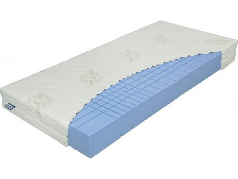 Materasso Antidekubit Fresh 80x200 cm exkluzív hideghab matrac, Kategória:Hideghab matracok, Szélesség:80cm Hosszúság:200cm Magasság:21cm