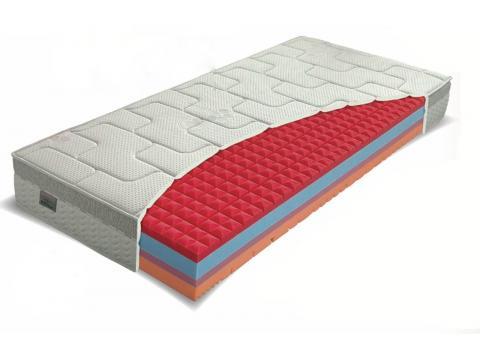 Materasso Aquatic Mineral 130x200 cm exkluzív hideghab matrac, Kategória:Hideghab matracok, Szélesség:130cm Hosszúság:200cm Magasság:22cm