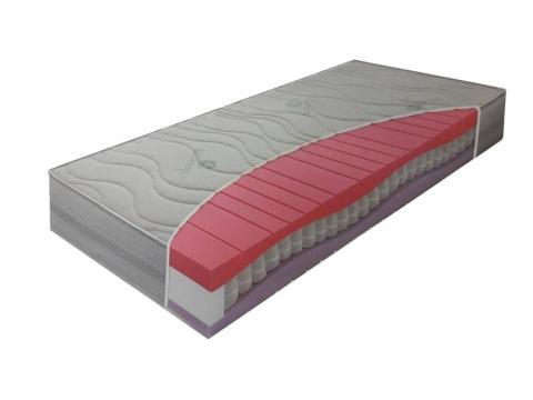 Materasso Spring Physio 90x200 cm táskarugós matrac, Kategória:Táskarugós matracok, Szélesség:90cm Hosszúság:200cm Magasság:24cm