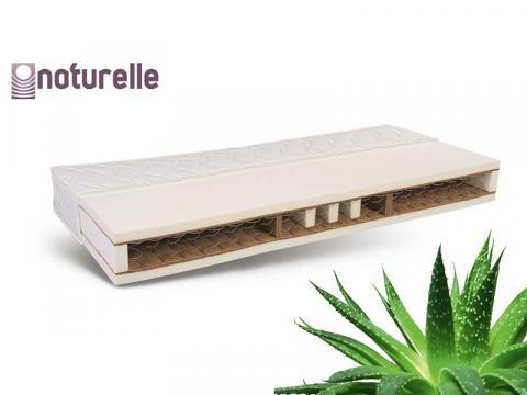 Naturelle BN Plus Natural bonell rugós matrac 2,4-es rugóval Aloe Vera huzattal, Kategória:Rugós matracok, Szélesség:80cm Hosszúság:200cm Magasság:23cm