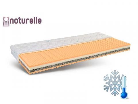 Naturelle Easy Extrazone hideghab matrac Aloe Vera huzattal, Kategória:Hideghab matracok, Szélesség:80cm Hosszúság:200cm Magasság:16cm