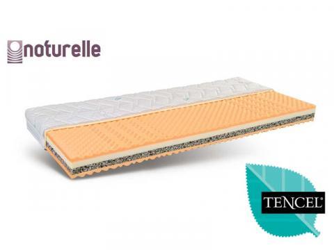 Naturelle Easy Extrazone hideghab matrac Tencel huzattal, Kategória:Hideghab matracok, Szélesség:80cm Hosszúság:200cm Magasság:16cm