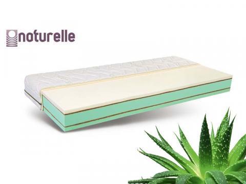 Naturelle Energy memory matrac Aloe Vera huzattal, Kategória:Memory matracok, Szélesség:80cm Hosszúság:200cm Magasság:21cm