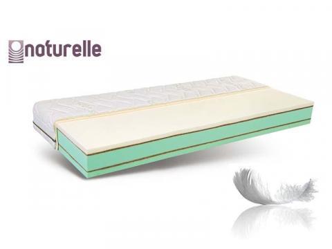 Naturelle Energy memory matrac Soft & Fresh huzattal, Kategória:Memory matracok, Szélesség:80cm Hosszúság:200cm Magasság:21cm