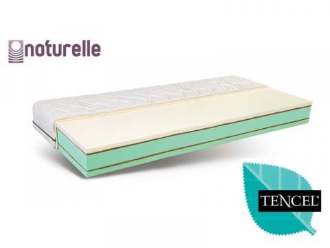 Naturelle Energy memory matrac Tencel huzattal, Kategória:Memory matracok, Szélesség:80cm Hosszúság:200cm Magasság:21cm