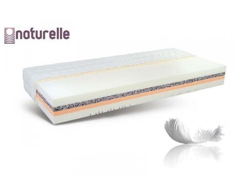 Naturelle Ergo Select hideghab matrac Soft & Fresh huzattal, Kategória:Hideghab matracok, Szélesség:80cm Hosszúság:200cm Magasság:24cm