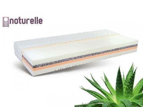 Naturelle Ergo Select hideghab matrac Aloe Vera huzattal, Kategória:Hideghab matracok, Szélesség:90cm Hosszúság:200cm Magasság:24cm
