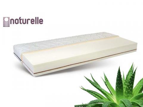 Naturelle Fitform memory matrac Aloe Vera huzattal, Kategória:Memory matracok, Szélesség:80cm Hosszúság:200cm Magasság:19cm