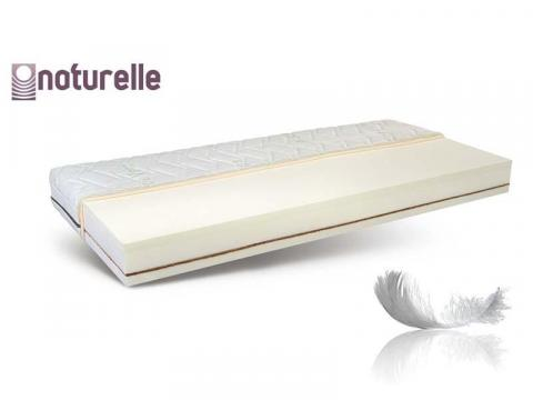 Naturelle Fitform memory matrac Soft & Fresh huzattal, Kategória:Memory matracok, Szélesség:80cm Hosszúság:200cm Magasság:19cm