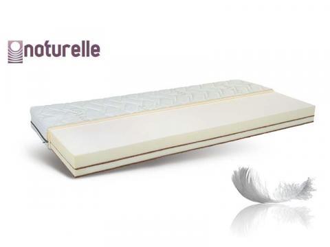 Naturelle Flexible hideghab matrac Soft & Fresh huzattal, Kategória:Hideghab matracok, Szélesség:80cm Hosszúság:200cm Magasság:16cm