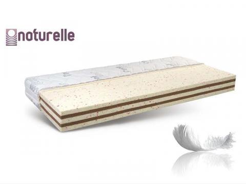 Naturelle Grand hideghab matrac Soft & Fresh huzattal, Kategória:Hideghab matracok, Szélesség:80cm Hosszúság:200cm Magasság:20cm