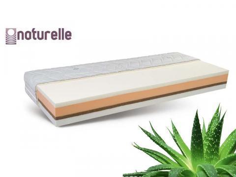 Naturelle Memofit Top memory matrac Aloe Vera huzattal, Kategória:Memory matracok, Szélesség:80cm Hosszúság:200cm Magasság:23cm