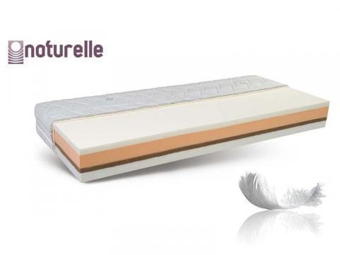 Naturelle Memofit Top memory matrac Soft & Fresh huzattal, Kategória:Memory matracok, Szélesség:80cm Hosszúság:200cm Magasság:23cm