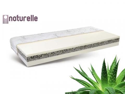 Naturelle Multimed memory matrac Aloe Vera huzattal, Kategória:Memory matracok, Szélesség:80cm Hosszúság:200cm Magasság:22cm