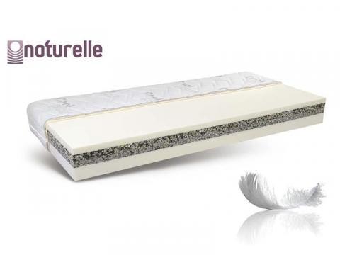 Naturelle Multimed memory matrac Soft & Fresh huzattal, Kategória:Memory matracok, Szélesség:80cm Hosszúság:200cm Magasság:22cm