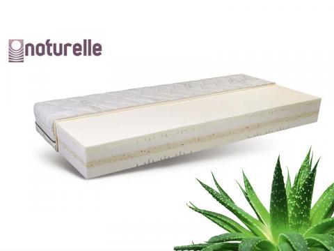 Naturelle Opus memory matrac Aloe Vera huzattal, Kategória:Memory matracok, Szélesség:80cm Hosszúság:200cm Magasság:23cm