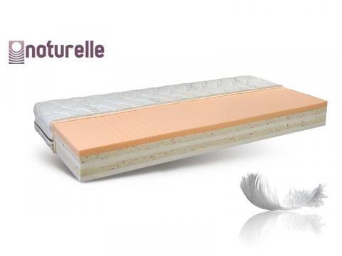 Naturelle Sensible hideghab matrac Soft & Fresh huzattal, Kategória:Hideghab matracok, Szélesség:80cm Hosszúság:200cm Magasság:22cm