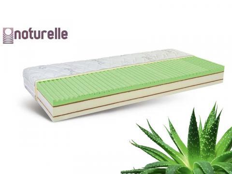 Naturelle Supreme hideghab matrac Aloe Vera huzattal, Kategória:Hideghab matracok, Szélesség:80cm Hosszúság:200cm Magasság:22cm